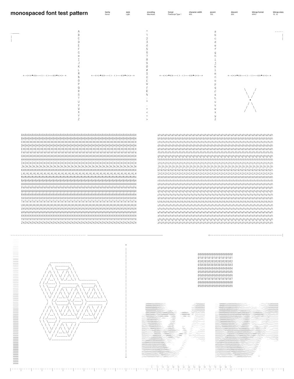 Monospaced Font Test Patterns – Sulki & Min