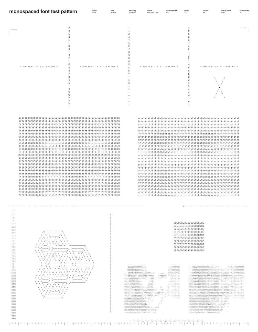 Monospaced Font Test Pattern: Politie Regular