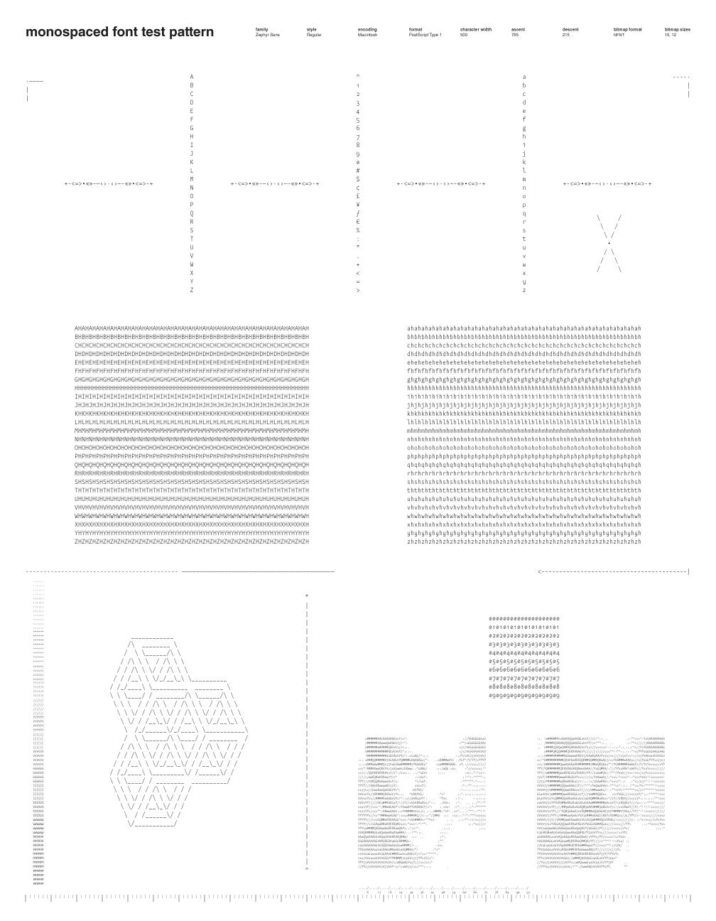 Monospaced Font Test Pattern: Zephyr Sans