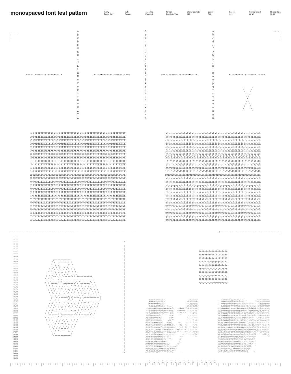 Monospaced Font Test Pattern: Zephyr Serif