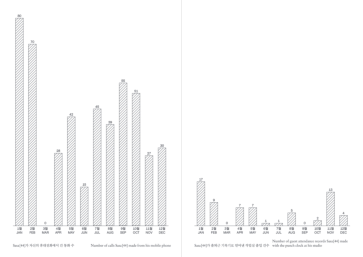 Sasa [44] Annual Report 2012: spread