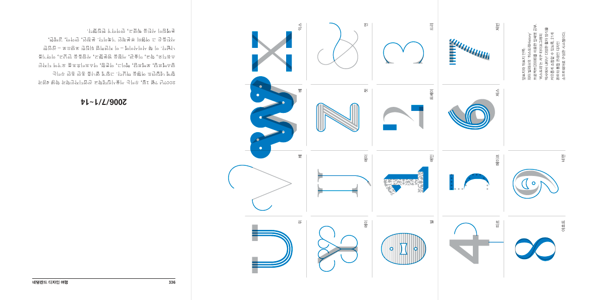 Unbalanced and Incomplete Guide to Dutch Design