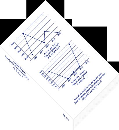Sasa [44] Annual Report 2010