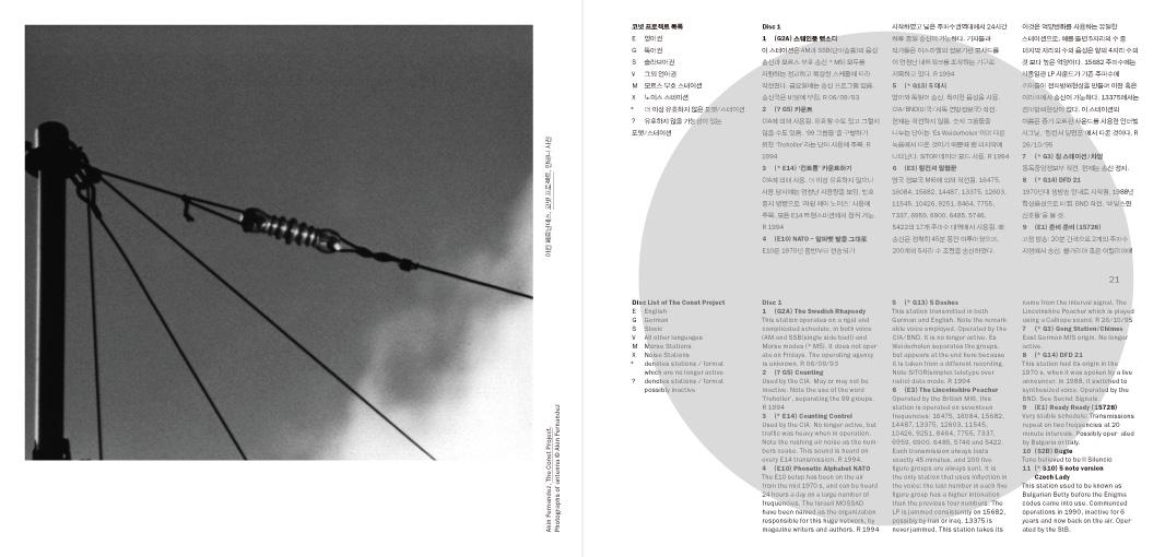 Tongue, Liberated!: Catalogue